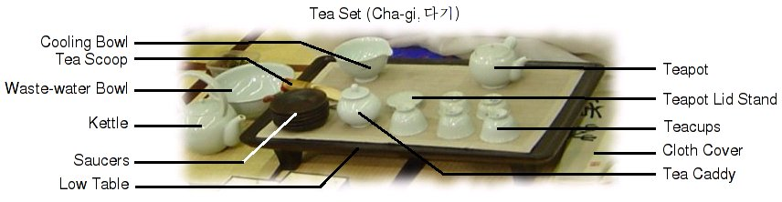 tea in japan essays on history of chanoyu History of green tea in japan essay green tea in japan originally, green tea came from china china is the birth place of green tea, to japan in the 9th century.